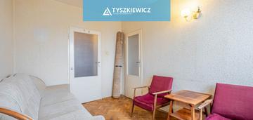 Mieszkanie gdynia chylonia 43,10m2  2 pokoje