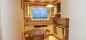 2 pokojowe mieszkanie bielany ul. esej