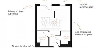 Dwa pokoje - zajezdnia wrzeszcz