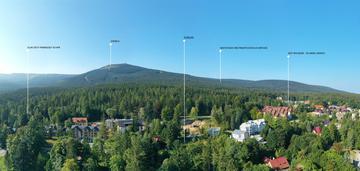 Nowa inwestycja przy wyciągach ski arena szrenica