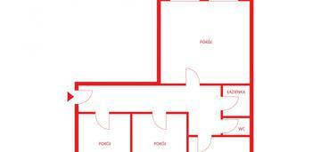 3 pokoje w gdyni, świetna lokalizacja!