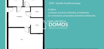 M4 żory os. pawlikowskiego