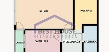2 pok.na szczepinie/rozkład /balkon /m.miejskie !