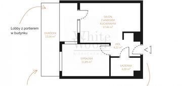 2 pokoje z ogródkiem - zajednia wrzeszcz