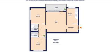 3 pokoje w cichej, zielonej części bielan