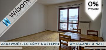 2 pokoje - mieszkanie - warszawa mokotów