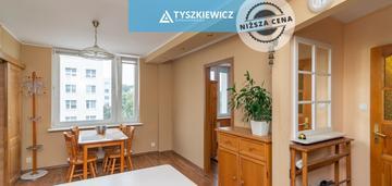 3 pokojowe mieszkanie w bardzo dobrej cenie