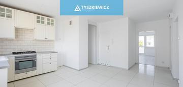 Mieszkanie po remoncie w popularnej lokalizacji