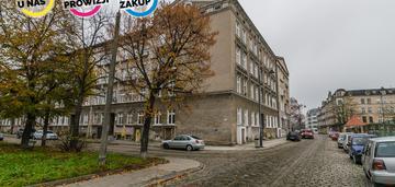 Idealna inwestycja w śródmieściu, gdańsk !