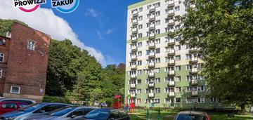 Mieszkanie  2-pok, 700m od skm