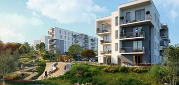 Mieszkanie w inwestycji: Dynamika