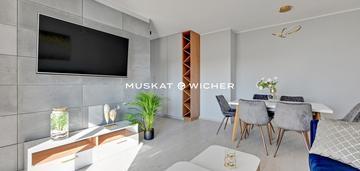 Nowe 2-pokojowe mieszkanie w wysokim standardzie